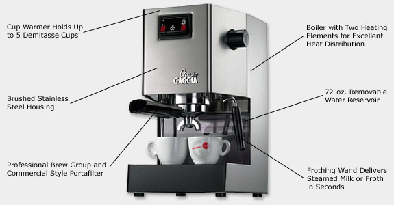 Gaggia Classic - Step by step