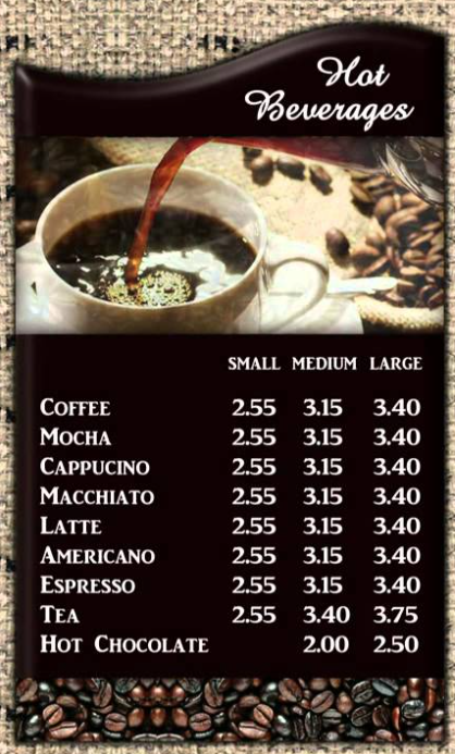 Know your coffee!