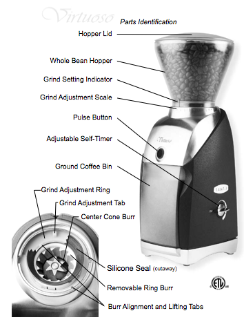 2011 12 Festive Shoppers Guide For Coffee Lovers Part 1